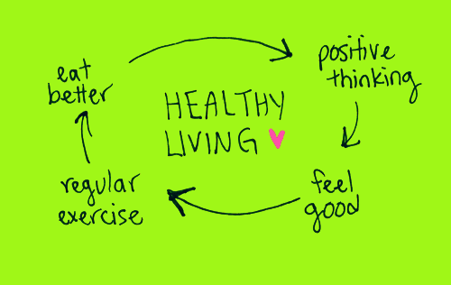 Healthy-Living.png