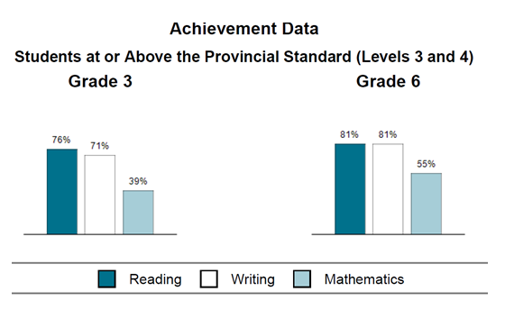 EQAO.png