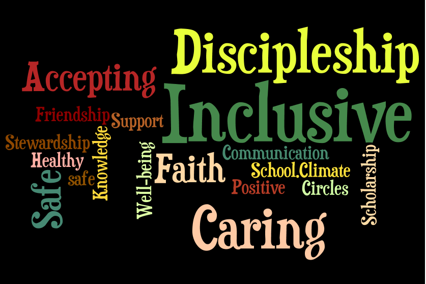 Wordle representing Positive School Climate